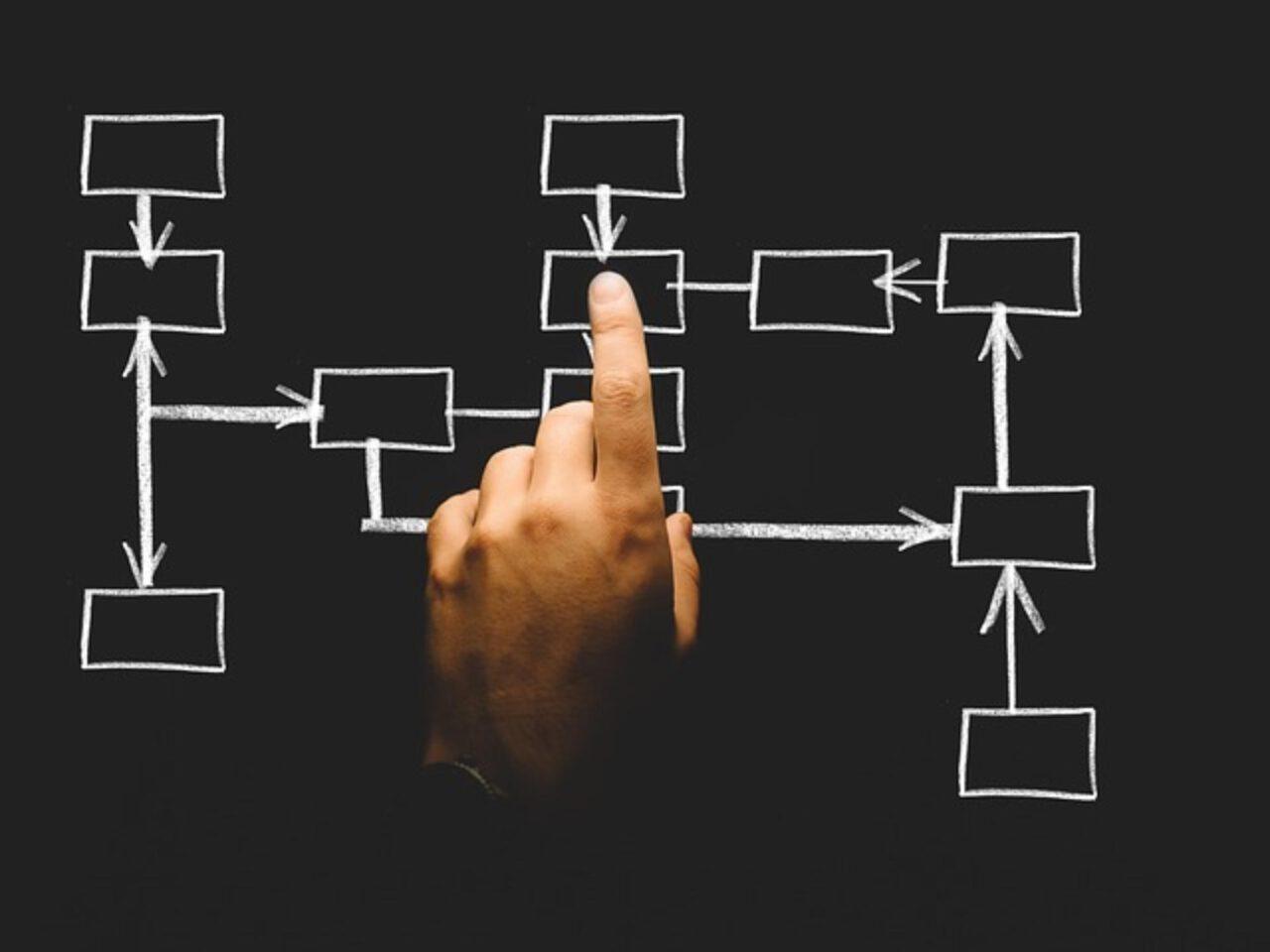 Kroki do założenia działalności gospodarczej- wszystko, co trzeba wiedzieć przed założeniem własnej firmy